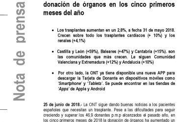 La ONT registra un incremento del 2,1% en la donación de órganos en los cinco primeros meses del año 2018