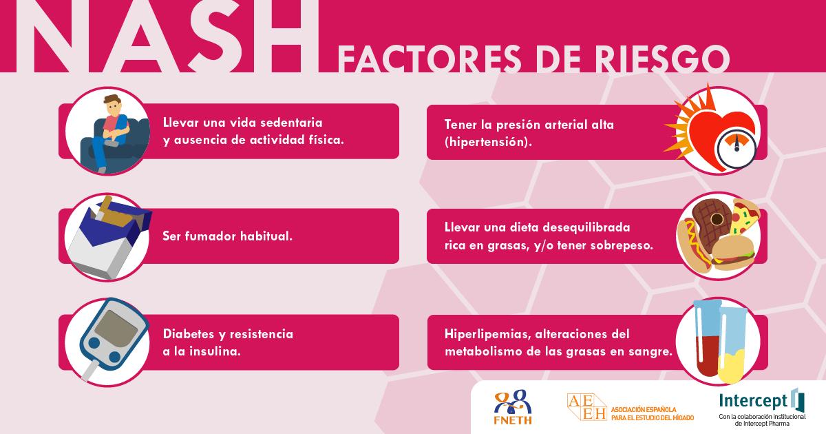 Día Internacional del NASH  NASH o Esteatohepatitis no Alcohólica.